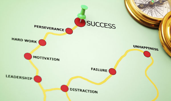 road-map-to-success