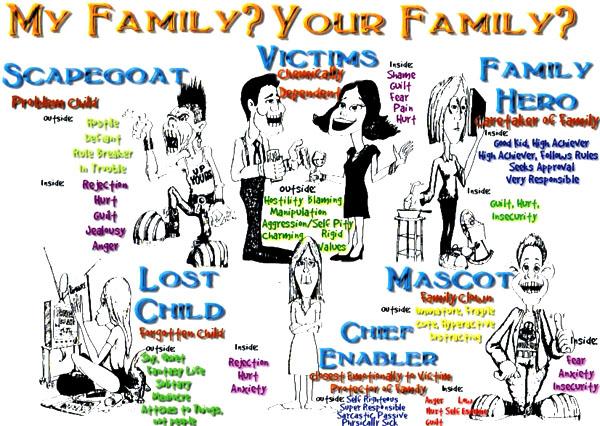 dfamily1