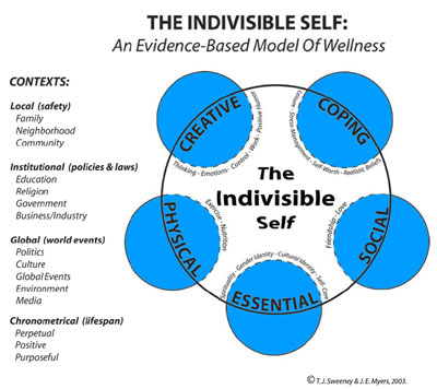 Indivisible Self