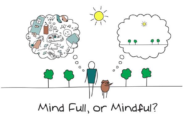 Mindfulness-dog